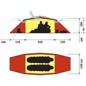 Hilleberg Tarra Tent red